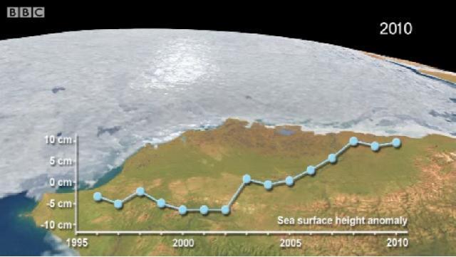Arctic Ocean Freshwater Bulge Detected