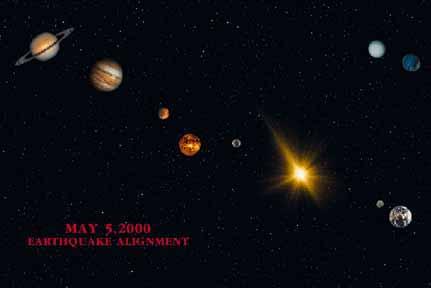 Planetary Alignments Causing Earthquakes?  (PDF)