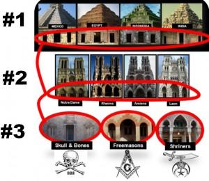Blog-Photo-Freemasons-Gothic-Cathdedrals-and-Atlantis