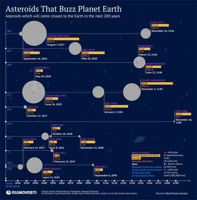 asteroids.en