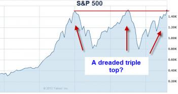 chart.png.aspx