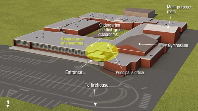 Sandy Hook Elementary School